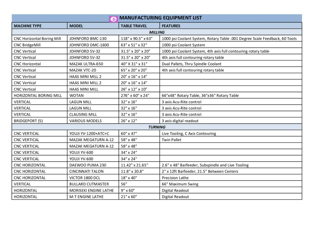 thumbnail of E Mfg Equipment List 2017